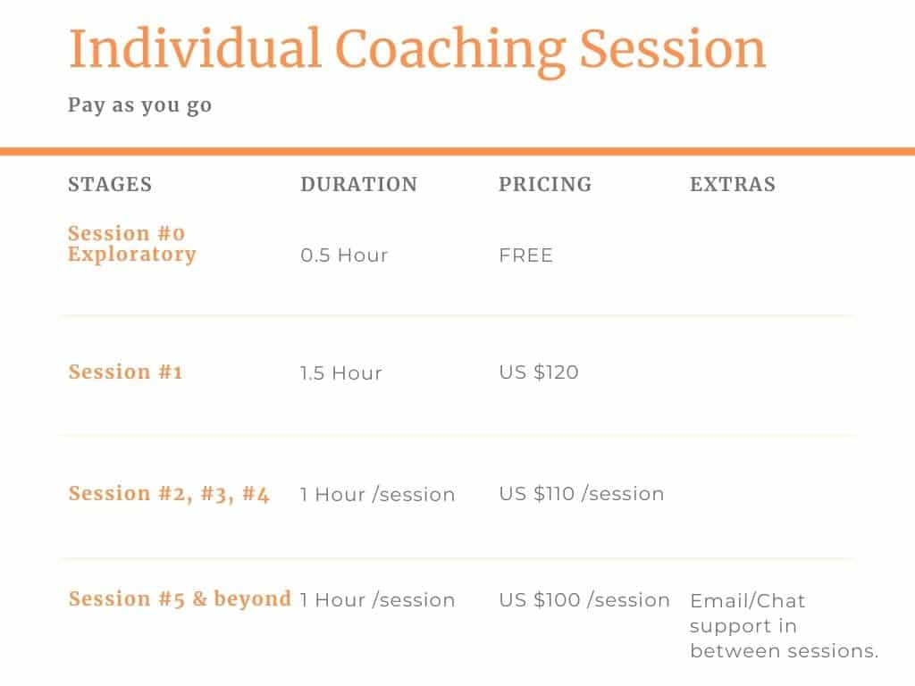 pricing book your session for free